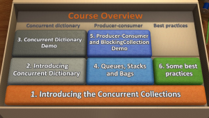 screenshot from C# Concurrent Collections course